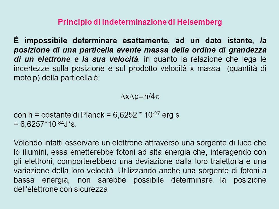 Principio di indeterminazione di Heisemberg