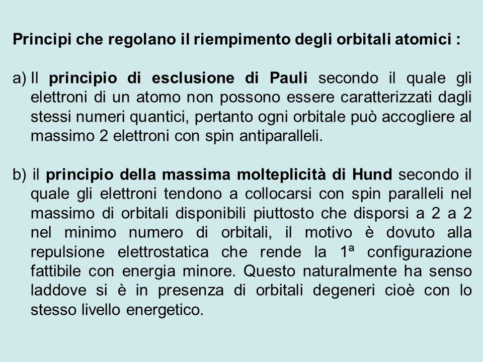 Principi che regolano il riempimento degli orbitali atomici :