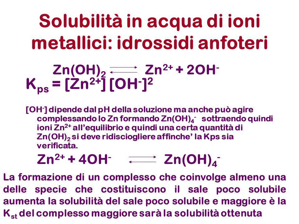 Solubilità in acqua di ioni metallici: idrossidi anfoteri