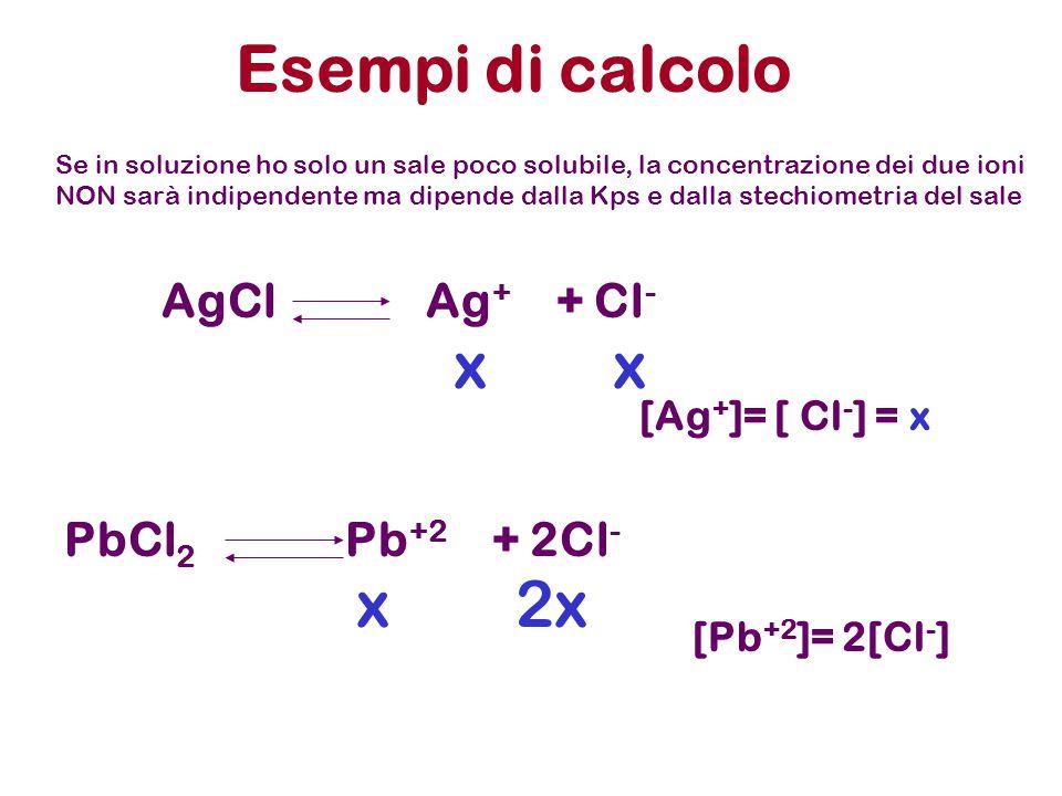 Esempi di calcolo x x x 2x AgCl Ag+ + Cl- PbCl2 Pb+2 + 2Cl-