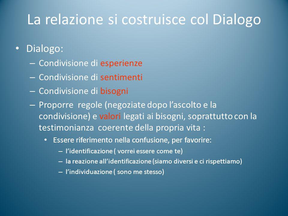 La relazione si costruisce col Dialogo