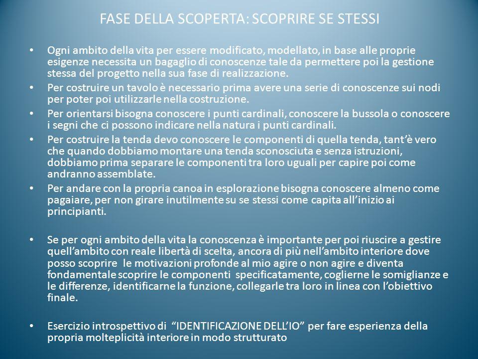 FASE DELLA SCOPERTA: SCOPRIRE SE STESSI
