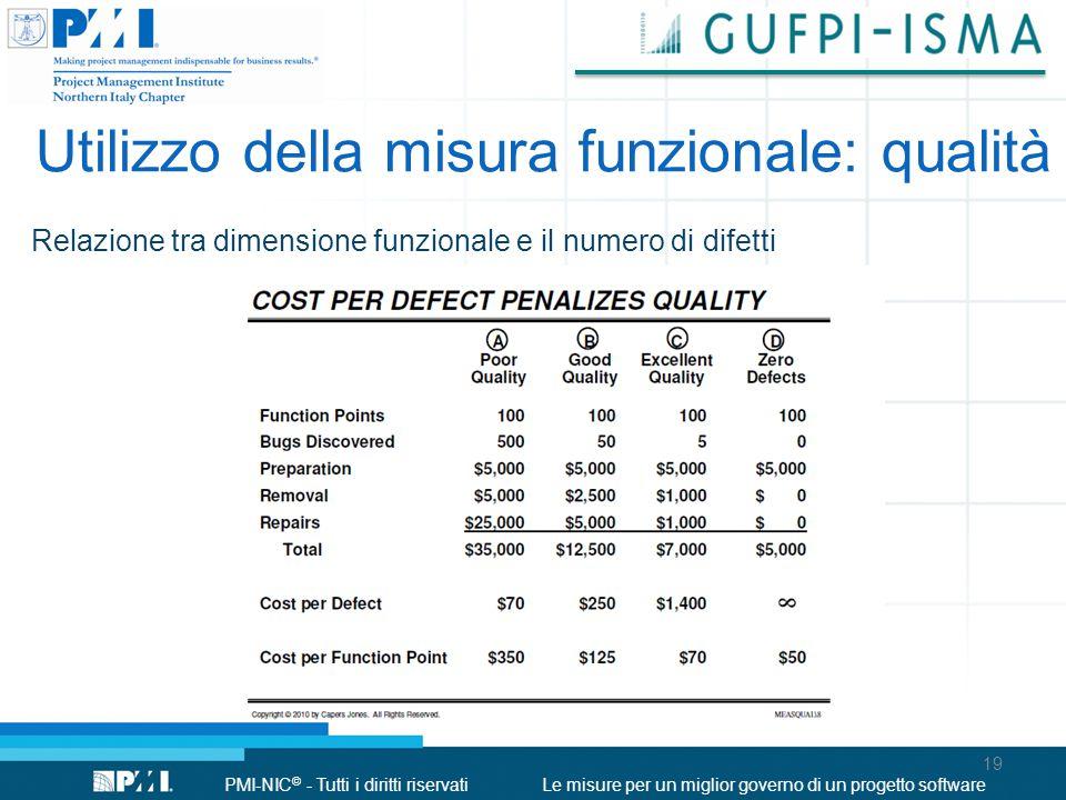 Utilizzo della misura funzionale: qualità