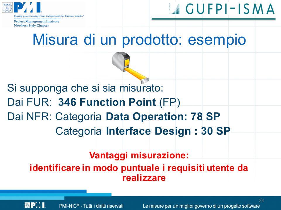 Misura di un prodotto: esempio