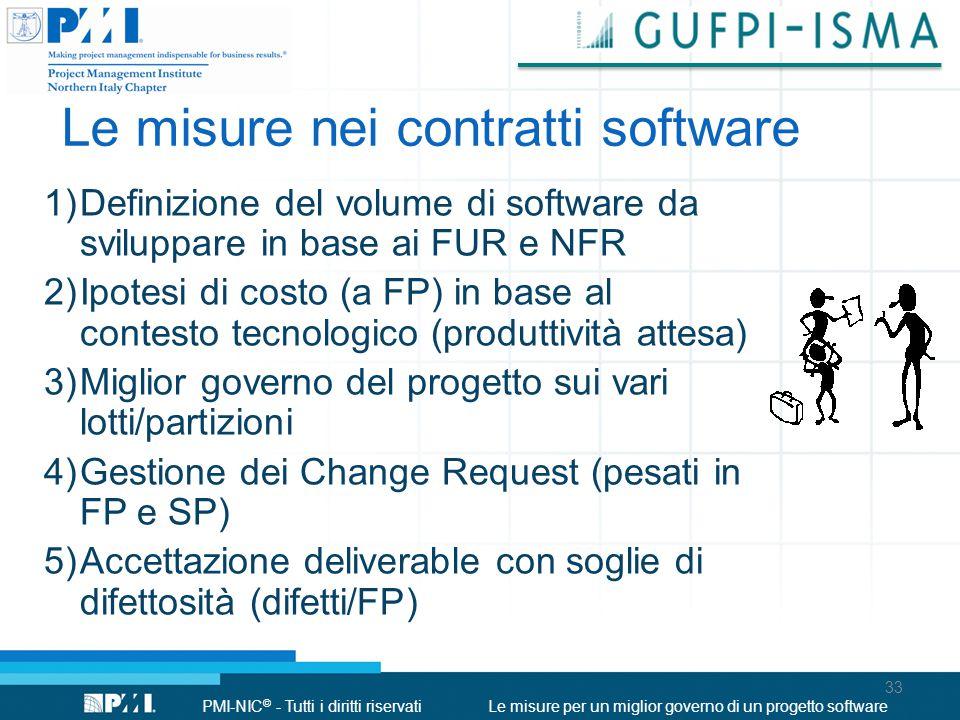 Le misure nei contratti software