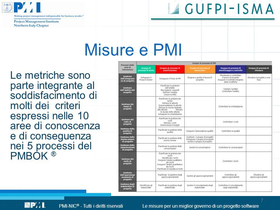 Misure e PMI