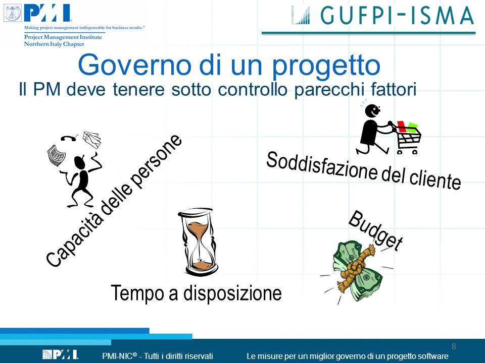 Governo di un progetto Soddisfazione del cliente