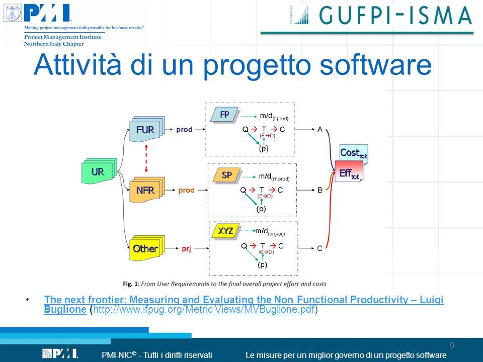 Attività di un progetto software