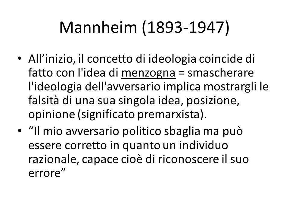 Mannheim (1893-1947)