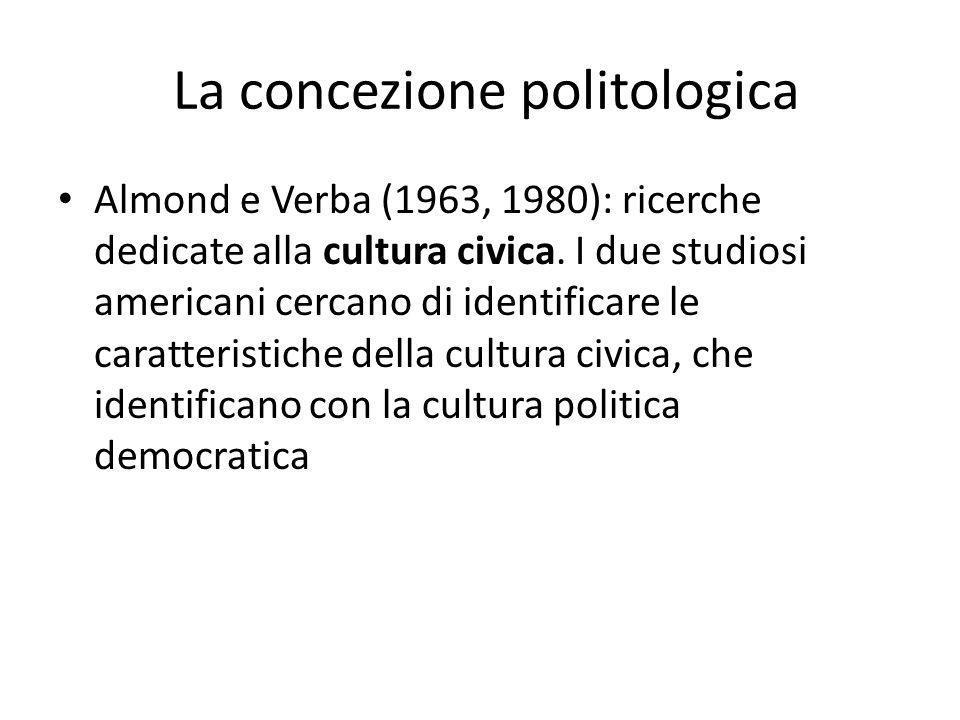 La concezione politologica