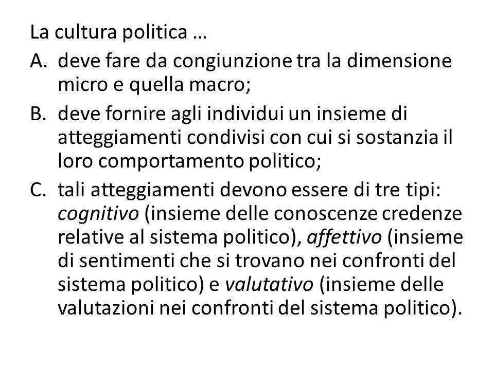 La cultura politica … deve fare da congiunzione tra la dimensione micro e quella macro;