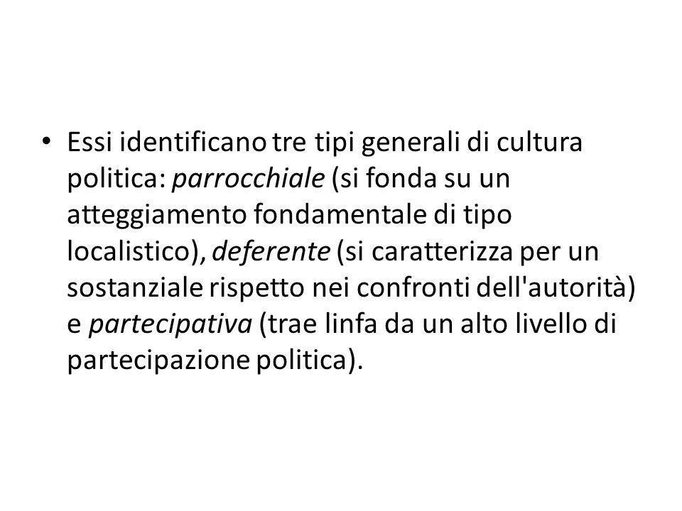 Essi identificano tre tipi generali di cultura politica: parrocchiale (si fonda su un atteggiamento fondamentale di tipo localistico), deferente (si caratterizza per un sostanziale rispetto nei confronti dell autorità) e partecipativa (trae linfa da un alto livello di partecipazione politica).