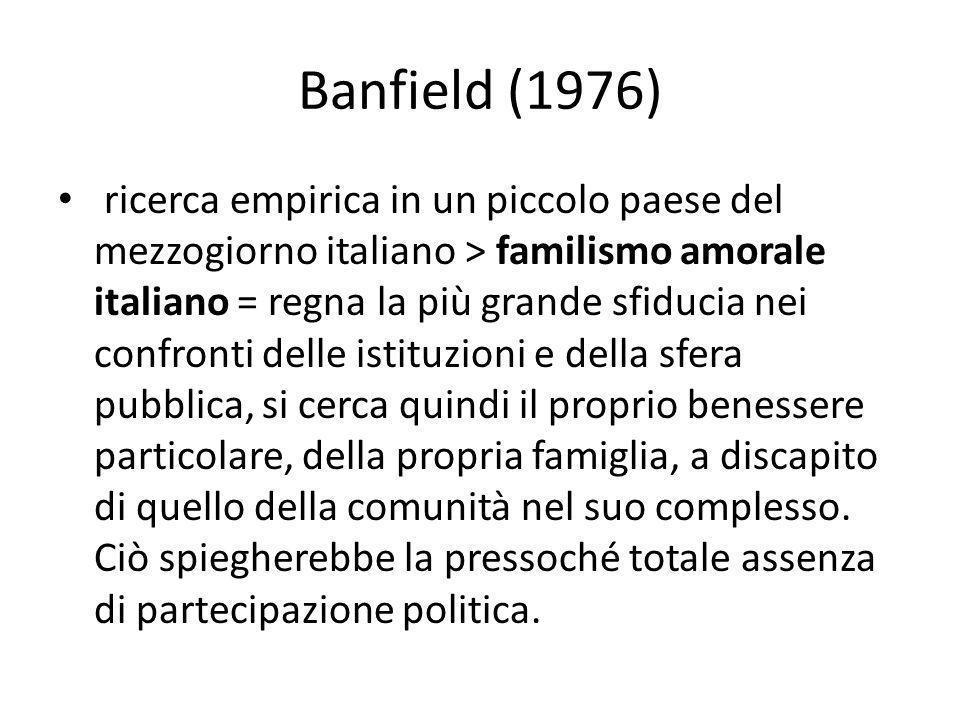 Banfield (1976)