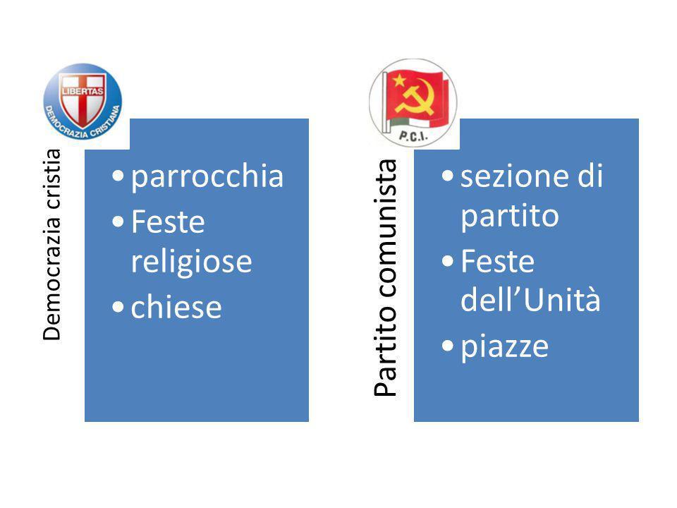 Democrazia cristiana parrocchia Feste religiose chiese