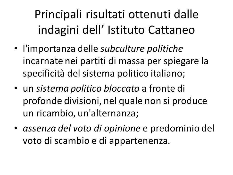 Principali risultati ottenuti dalle indagini dell' Istituto Cattaneo