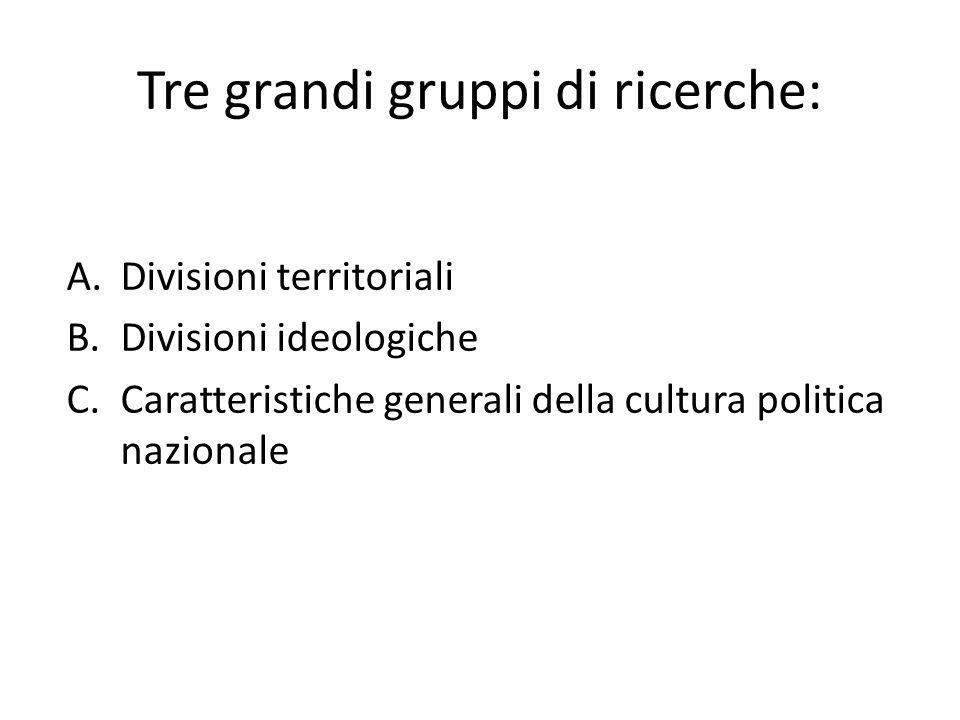 Tre grandi gruppi di ricerche: