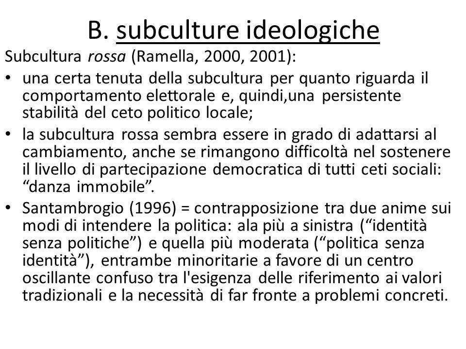 B. subculture ideologiche