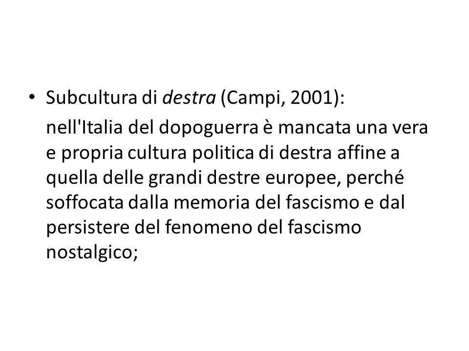 Subcultura di destra (Campi, 2001):