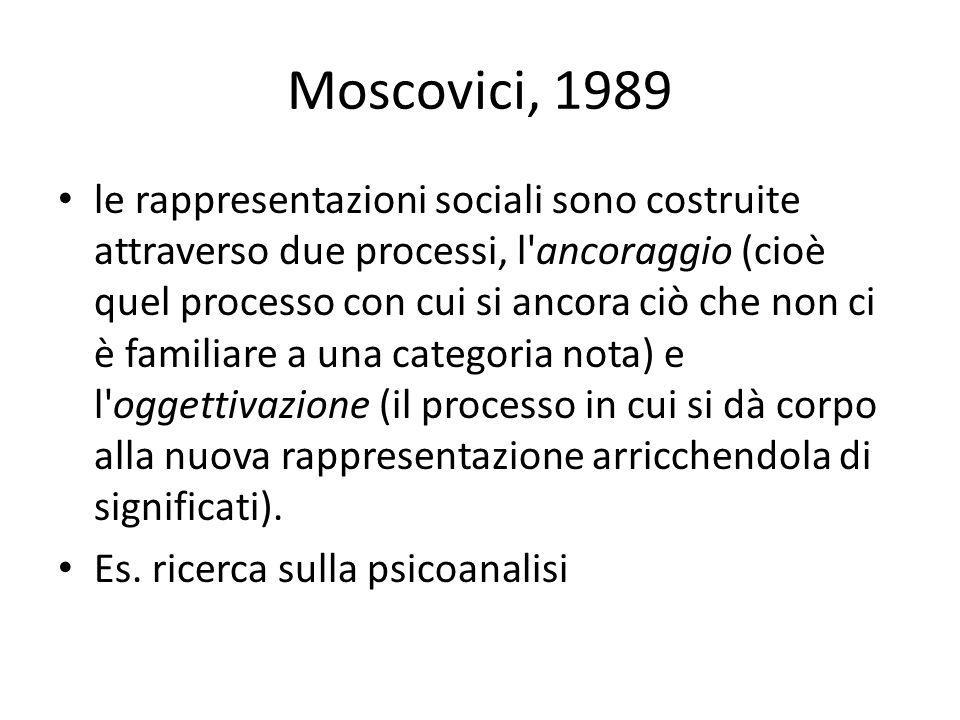 Moscovici, 1989