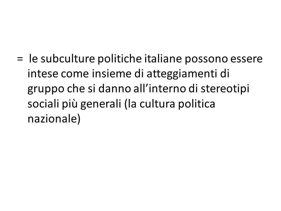 = le subculture politiche italiane possono essere intese come insieme di atteggiamenti di gruppo che si danno all'interno di stereotipi sociali più generali (la cultura politica nazionale)