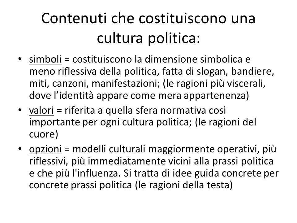 Contenuti che costituiscono una cultura politica: