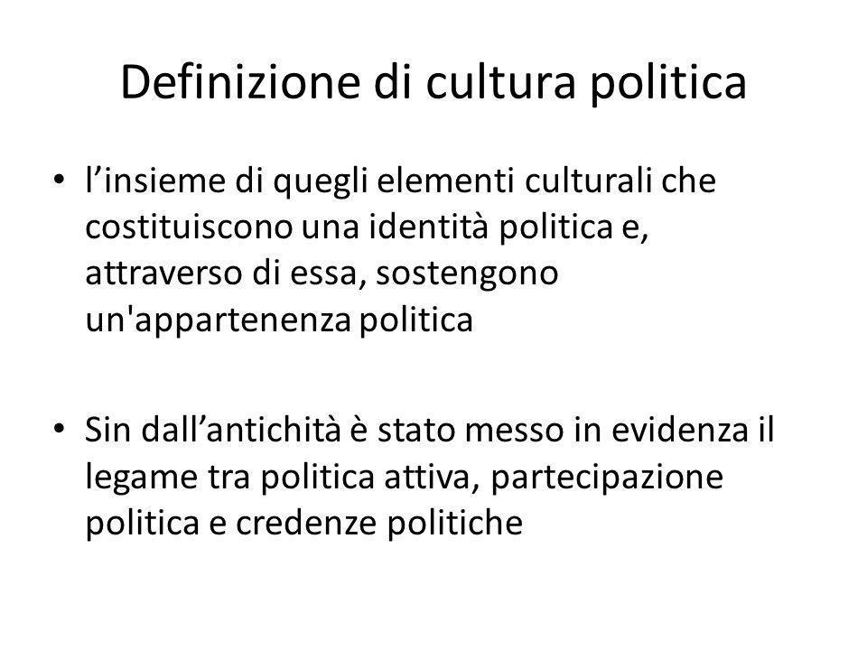 Definizione di cultura politica