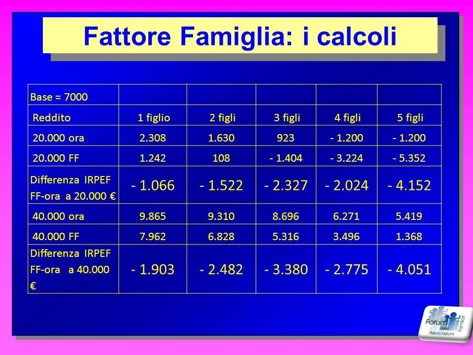 Fattore Famiglia: i calcoli