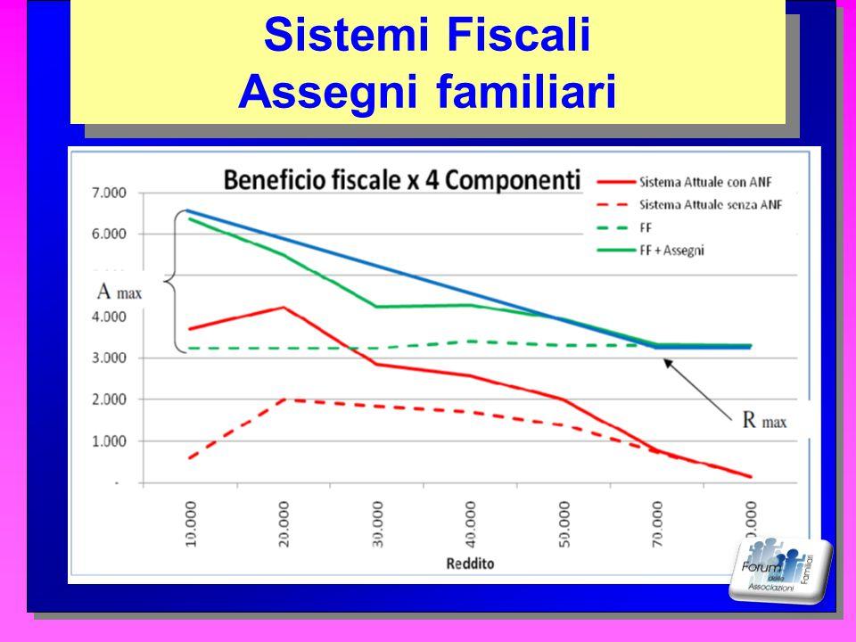 Sistemi Fiscali Assegni familiari