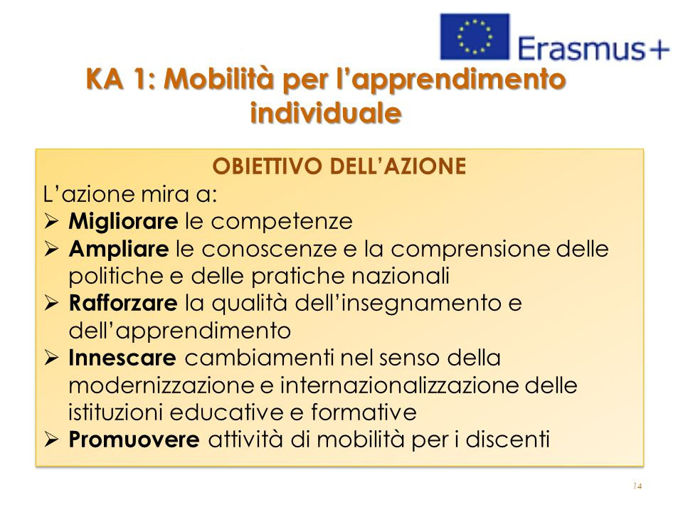 KA 1: Mobilità per l'apprendimento individuale OBIETTIVO DELL'AZIONE