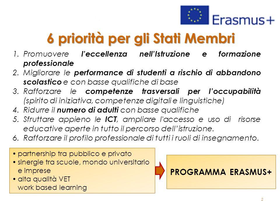 6 priorità per gli Stati Membri