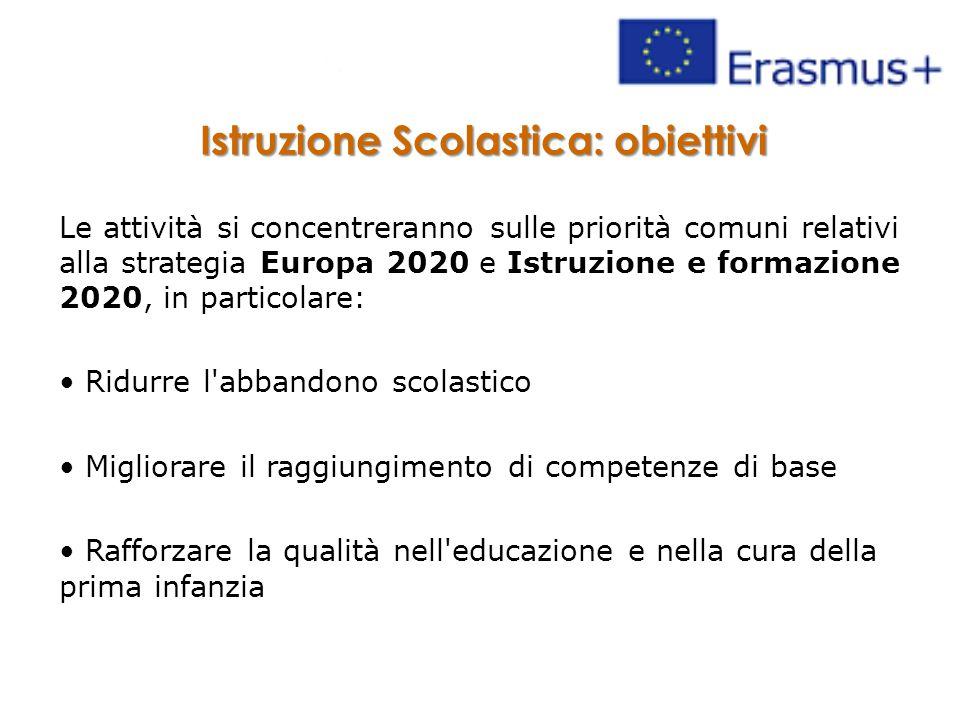 Istruzione Scolastica: obiettivi