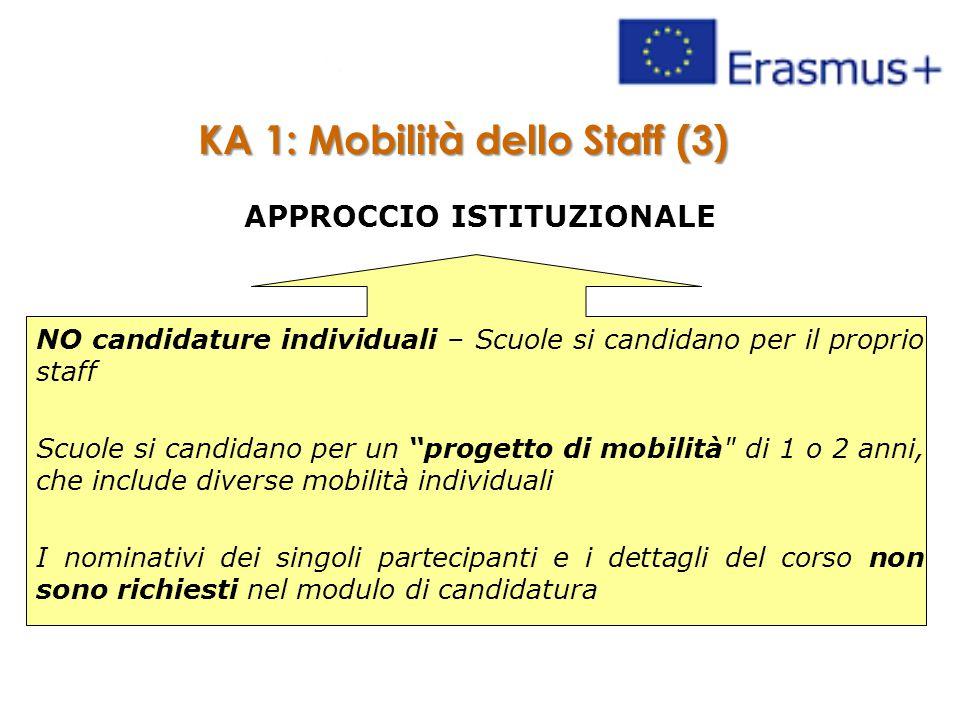 KA 1: Mobilità dello Staff (3) APPROCCIO ISTITUZIONALE