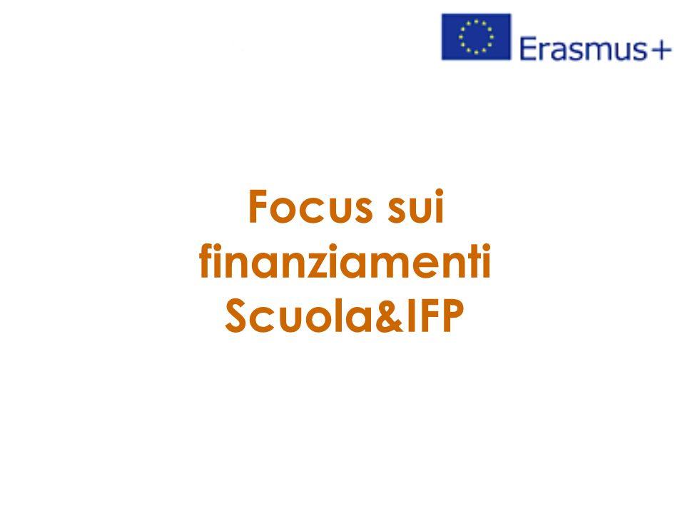 Focus sui finanziamenti