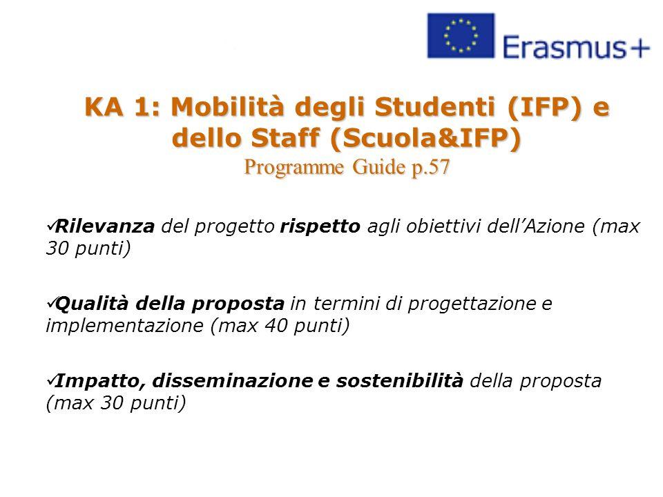KA 1: Mobilità degli Studenti (IFP) e dello Staff (Scuola&IFP)