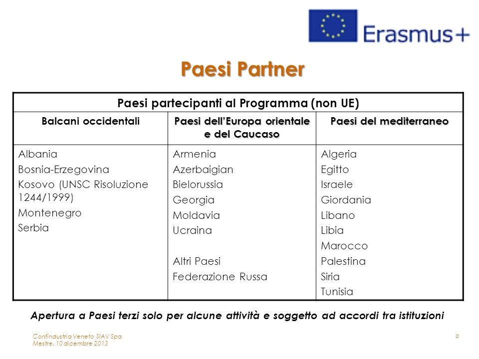 Paesi Partner Paesi partecipanti al Programma (non UE)
