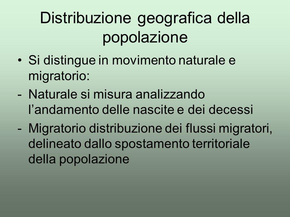 Distribuzione geografica della popolazione