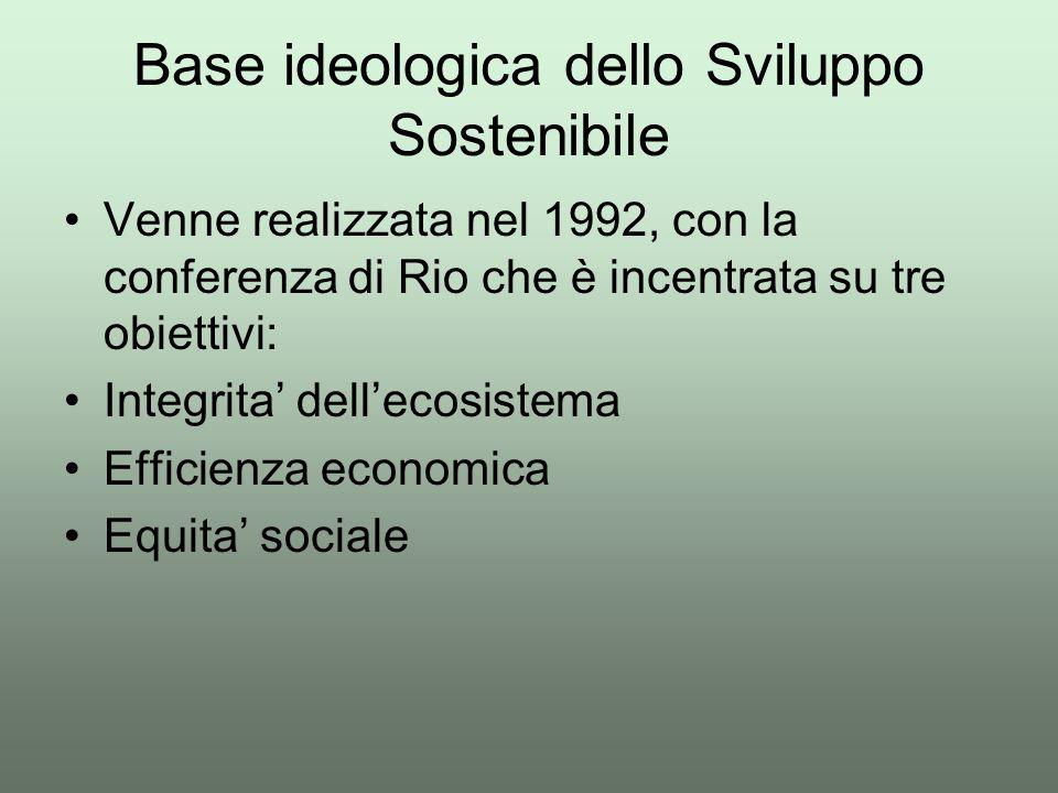 Base ideologica dello Sviluppo Sostenibile