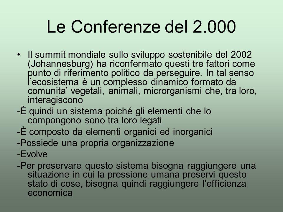 Le Conferenze del 2.000
