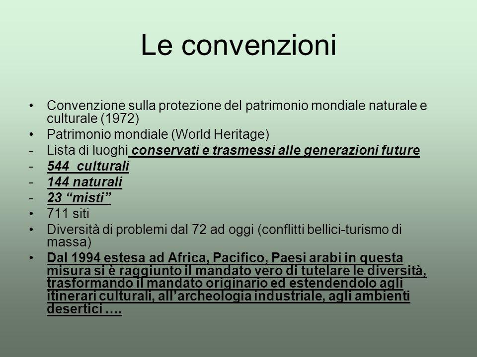 Le convenzioni Convenzione sulla protezione del patrimonio mondiale naturale e culturale (1972) Patrimonio mondiale (World Heritage)