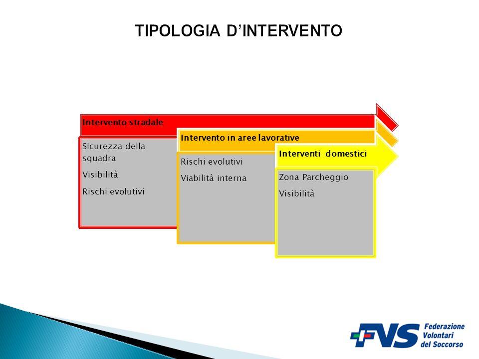 TIPOLOGIA D'INTERVENTO