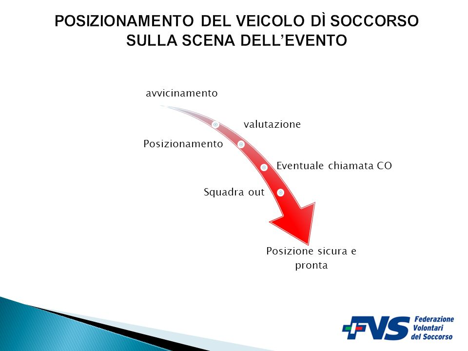 POSIZIONAMENTO DEL VEICOLO DÌ SOCCORSO SULLA SCENA DELL'EVENTO