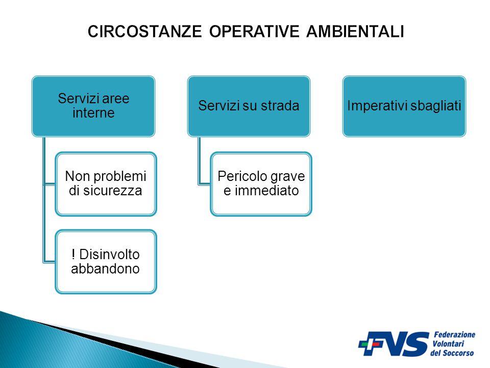 CIRCOSTANZE OPERATIVE AMBIENTALI