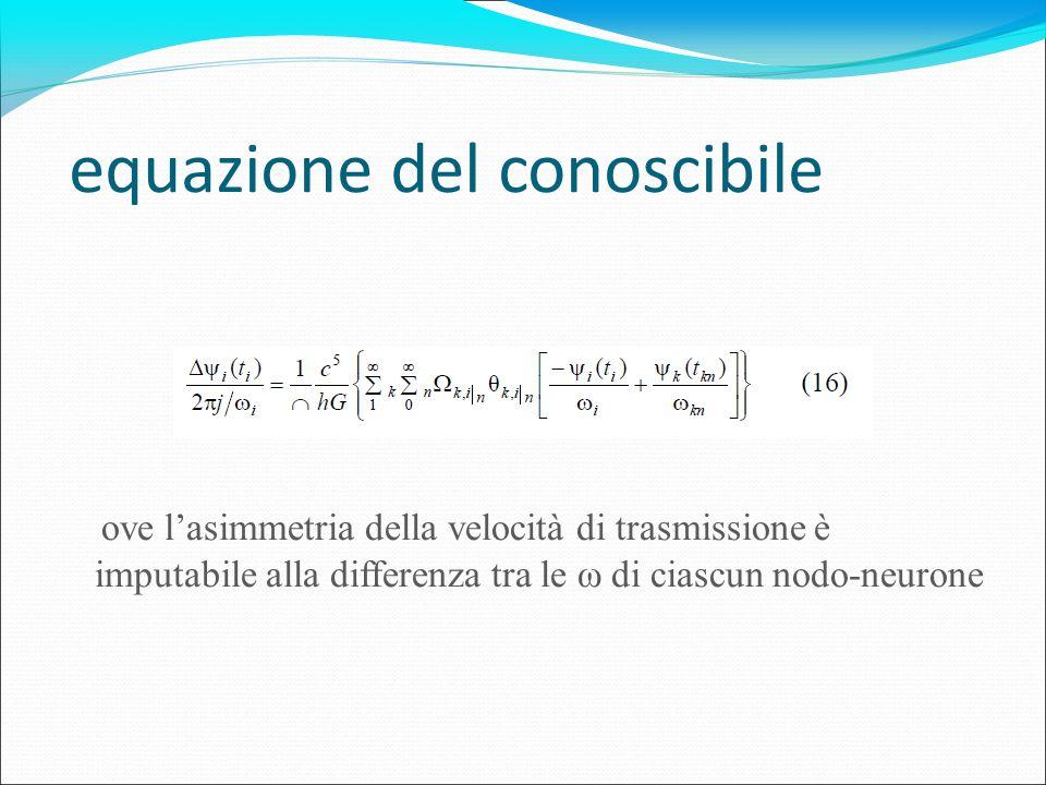 equazione del conoscibile