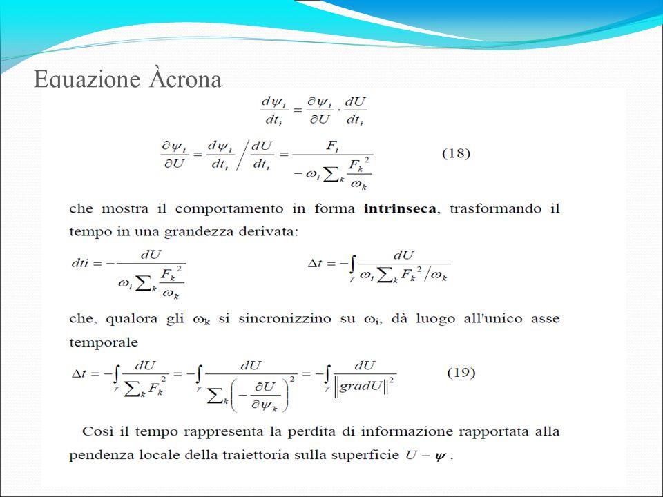 Equazione Àcrona 19