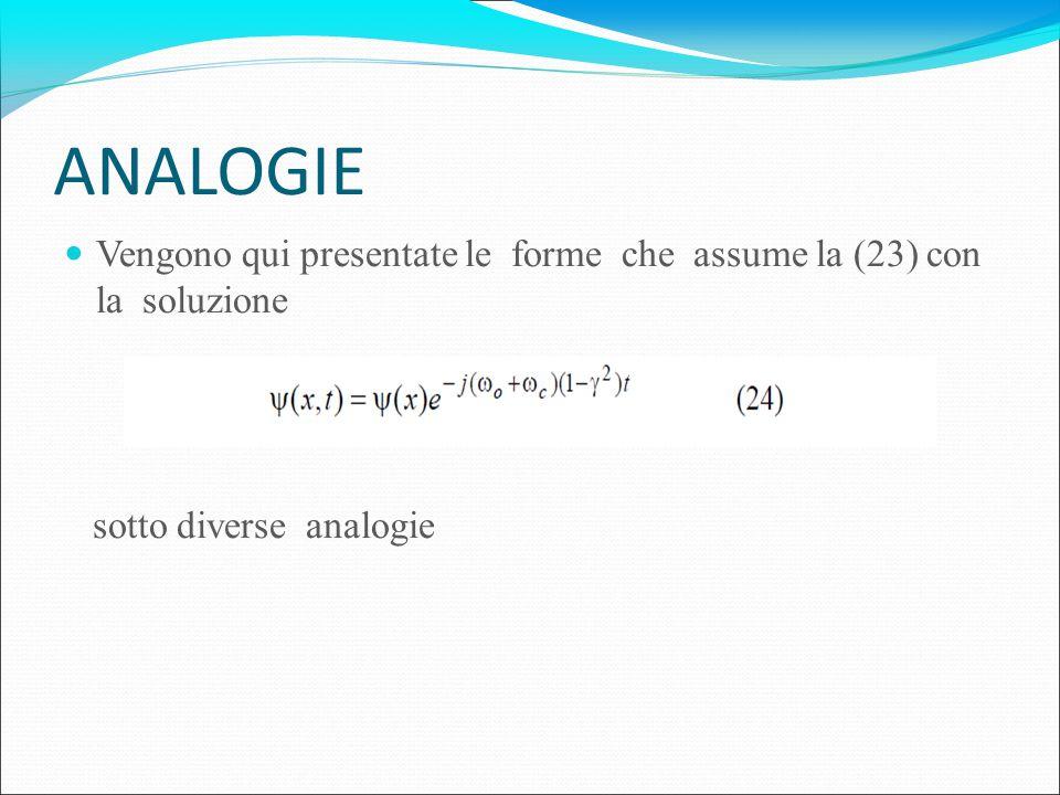 ANALOGIE Vengono qui presentate le forme che assume la (23) con la soluzione. sotto diverse analogie.