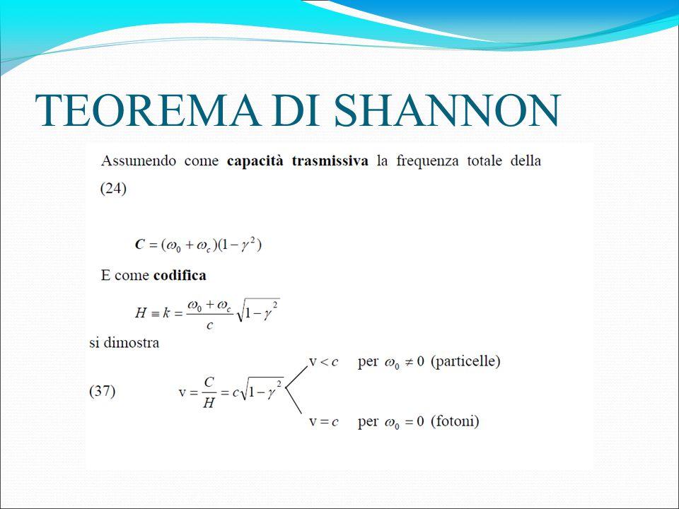 TEOREMA DI SHANNON 34