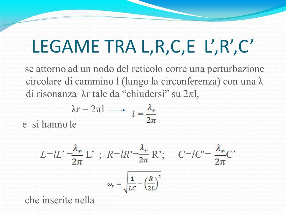 LEGAME TRA L,R,C,E L',R',C'