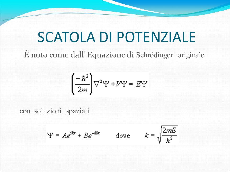 SCATOLA DI POTENZIALE È noto come dall' Equazione di Schrödinger originale. con soluzioni spaziali.
