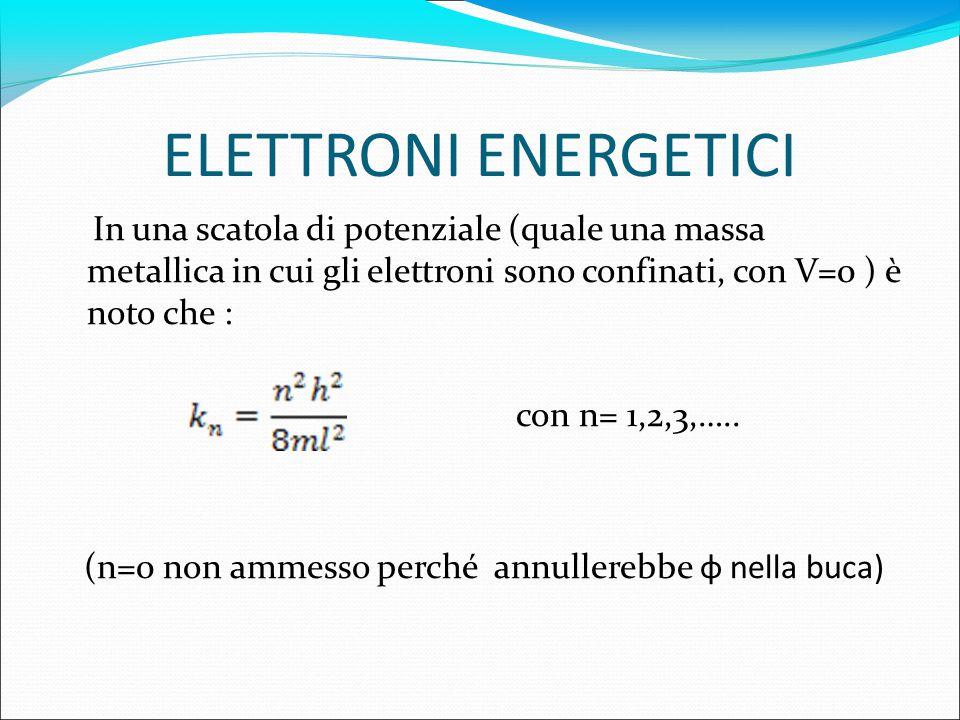 ELETTRONI ENERGETICI In una scatola di potenziale (quale una massa metallica in cui gli elettroni sono confinati, con V=0 ) è noto che :