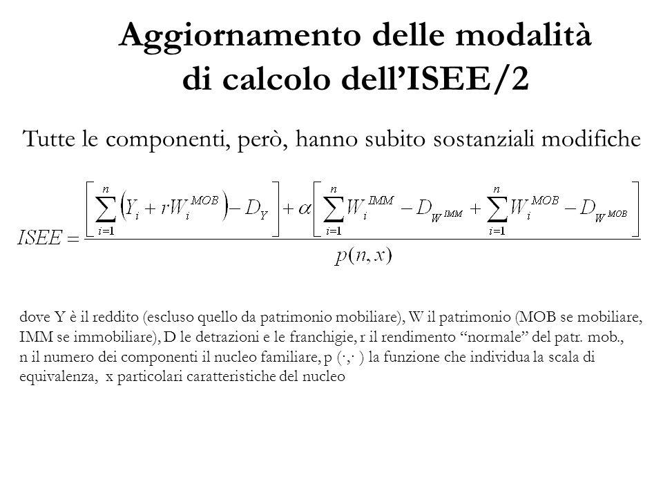 Aggiornamento delle modalità di calcolo dell'ISEE/2